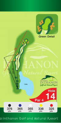 inthanon golf and natural resort, chiang mai inthanon golf, golf course in chiang mai, chiang mai golf, chiang mai golf courses